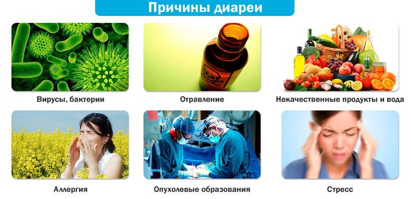 Вирусное отравление лечение в домашних условиях